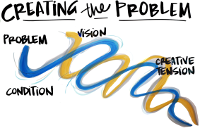"The Creating the Problem Model explores the relationship between vision and condition that creates the ""problem."" It continues with a description of the tug and pull of creative tension that brings the vision and conditions together to create a new condition (MG Taylor)."