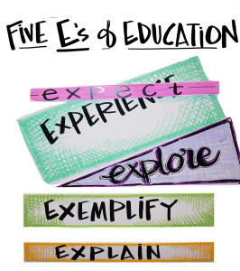 The Five E's of Education Model clarifies the critical difference between education and training (MG Taylor). Education based in discovery and cultivation rises above one's expectations and leads to transformation.