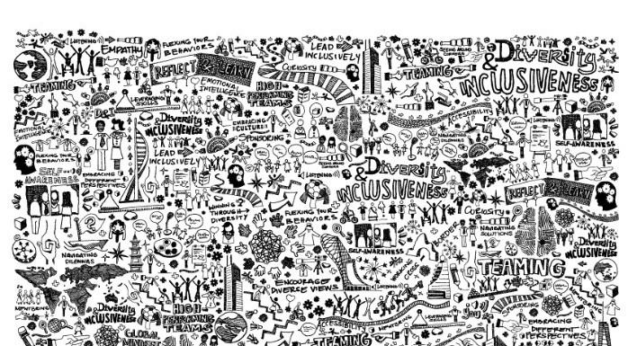 DEI word wall